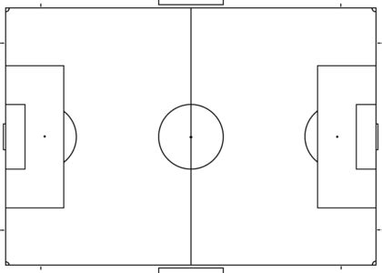 soccer field template free soccer field template free clip free clip on clipart library