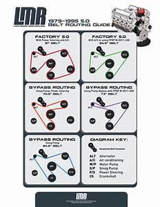 93 5 0 Mustang Engine Diagram 92 Mustang 5 0 Engine Wiring