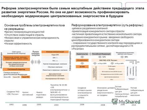 Особенности развития электроэнергетики в советский период основные этапы развития электроэнергетики в россии