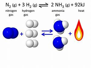 Hydrogen Chloride  Reaction Of Ammonia Gas And Hydrogen Chloride Gas