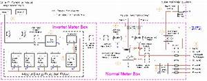 House Electrical Wiring Pdf