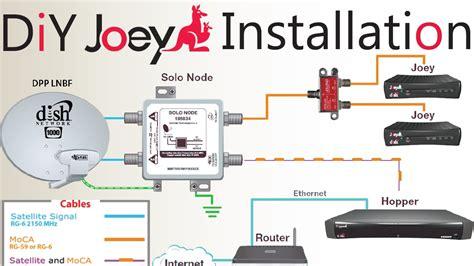 diy   install   dish network joey