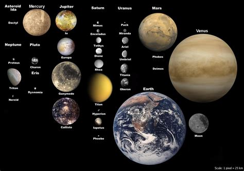 Planets - Google Search | Planets | Pinterest