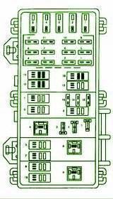 1996 Mazda Protege Fuse Diagram : 1996 mazda b3000 main fuse box diagram circuit wiring ~ A.2002-acura-tl-radio.info Haus und Dekorationen