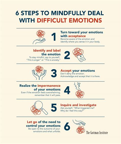 steps  mindfully deal  difficult emotions