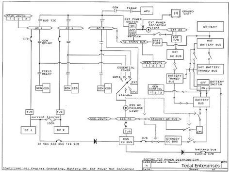 boeing wiring symbols