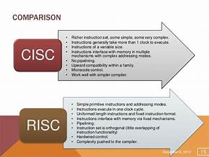 Risc Cisc Difference