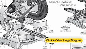 Best Miter Saw For Your Diy Projects  U0026 For Contractors