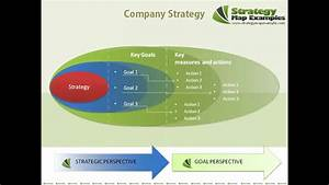Ready To Use Strategy Map Templates For PowerPoint YouTube