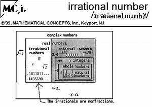 irrational, irrational number