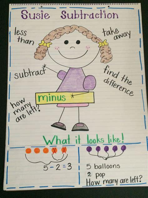 Subtraction, First Grade, Anchor Chart  Classroom  Anchor Charts, Math, Kindergarten Math