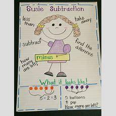 Subtraction, First Grade, Anchor Chart  Classroom  Kindergarten Anchor Charts, Anchor Charts