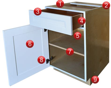 quality kitchen cabinets     box construction