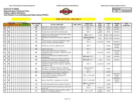 sample inventory spreadsheet inventory spreadsheet