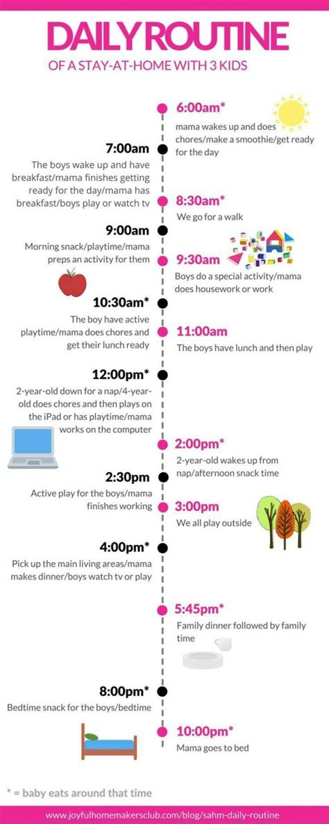 pin  ashley dyer  kiddos  images daily routine