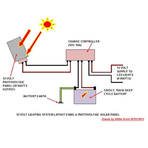 wiring diagram for 12 volt emergency light get free