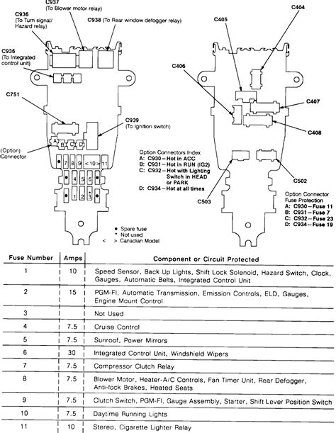 91 Honda Civic Fuse Box Diagram by Would It Be Possible To Get A Fuse Diagram Of A 91 Honda
