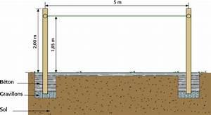Poteau Fil à Linge : 600001429 lot de 2 poteaux bois linge ~ Dailycaller-alerts.com Idées de Décoration