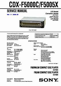 Dvd Player Service Manuals Free Pdf Download