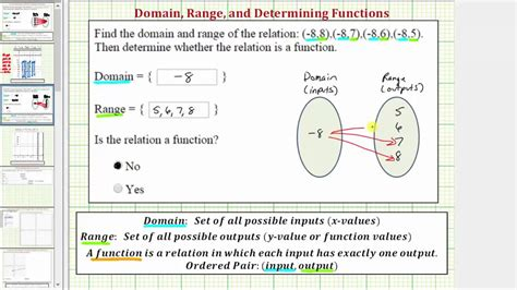 Find Domain And Range Of Ordered Pairs, Function Or
