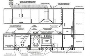 Kitchen Design And Installation Photo