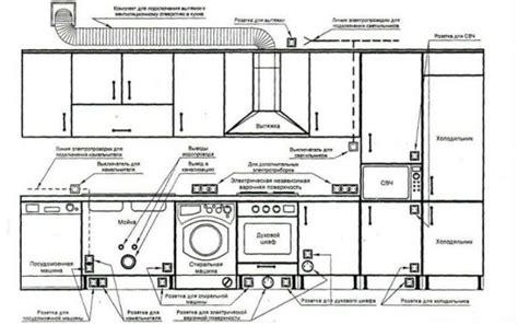 kitchen interior design software electrical wiring diagram for kitchen architecture admirers
