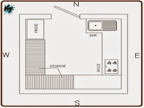 vastu shastra for kitchen sink vastu shastra expert s advice for designing your ultimate 8799