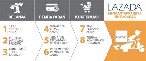 Rd Di Lazada pusat bantuan pemesanan dan pembayaran lazada indonesia