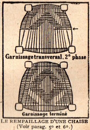 comment rempailler une chaise rétro 1925 comment rempailler une chaise