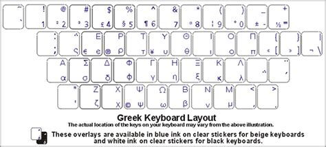 home design software for mac keyboard stickers