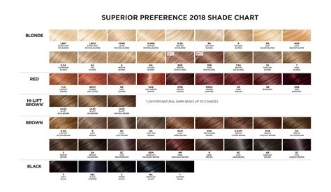 loreal preference hair color chart l or 233 al superior preference fade