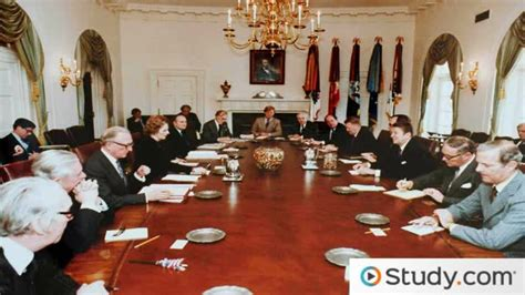 The Roles & Powers Of The Prime Minister & The Cabinet