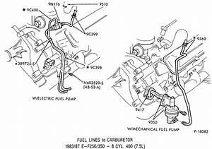 1987 Ford 460 Ci Wiring Diagram