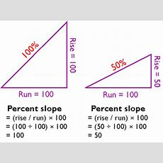 9 Slope  The Nature Of Geographic Information