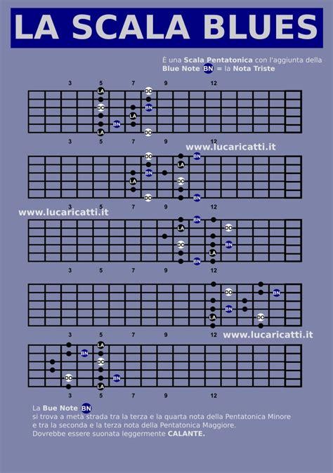 le si鑒e scala blues cos 39 è e come si suona sulla chitarra luca ricatti