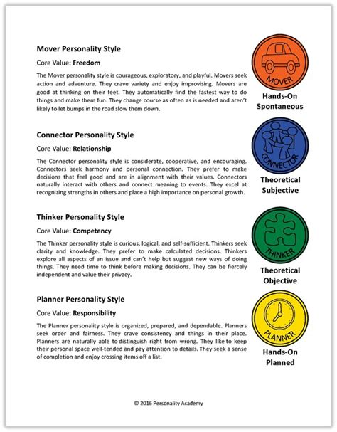 printable personality quiz  teens personality academy