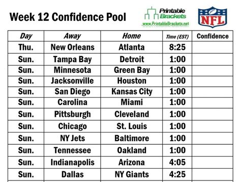Open Office Football Pool by Nfl Confidence Pool Week 12 Football Confidence Pool