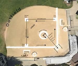 Softball field dimensions - Silicon Valley Girls Softball