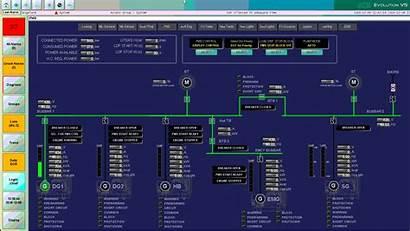 System Power Management Control Marine Web Pms