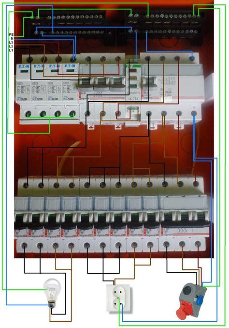 instalacja elektryczna w domku jednorodzinnym tn c s