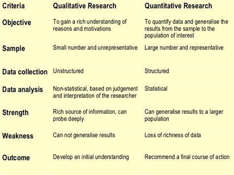 exle of research design research design exle
