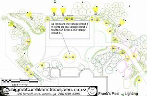 Images about landscape design references on