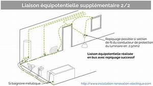 Zoom sur la liaison equipotentielle supplementaire dans la for Equipotentielle salle de bain