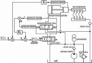 Schematic Diagram Of Hydraulic Impulse