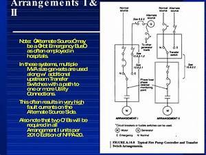 Fire Pumps  Controllers  U0026 Associated Electrical
