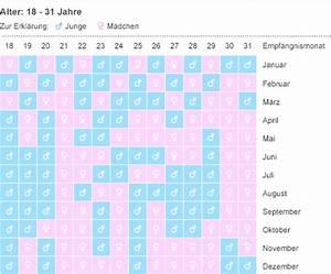 Baby Alter Berechnen : chinesischer empf ngniskalender zur bestimmung des geschlechts junge oder m dchen ~ Themetempest.com Abrechnung