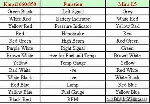 [GJFJ_338]  Kancil Fuse Box Diagram. wrg 8096 daihatsu fuse box location. nissan patrol  gu fuse box all diagram schematics. mazda b2300 pictures posters news and  videos on your. perodua kancil wiring diagram liga | Kancil Fuse Box Diagram |  | 2002-acura-tl-radio.info