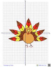 Thanksgiving Graphing Coordinate Plane Worksheet