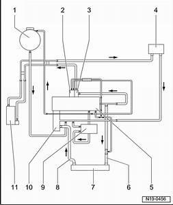 Volkswagen Workshop Manuals  U0026gt  Golf Mk5  U0026gt  Power Unit  U0026gt  4