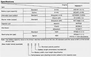 2009 Mazda Rx8 Fuse Diagram : fuse box diagram of 2009 mazda rx 8 engine compartment ~ A.2002-acura-tl-radio.info Haus und Dekorationen